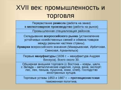 XVII век: промышленность и торговля Перерастание ремесла (работа на заказ) в ...