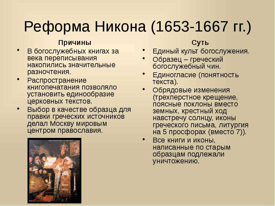 Реформа Никона (1653-1667 гг.) Причины В богослужебных книгах за века перепис...