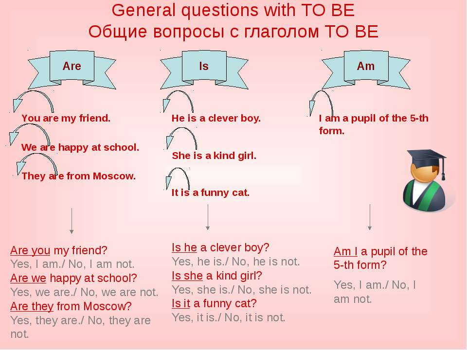 General questions with TO BE Общие вопросы с глаголом TO BE You are my friend...