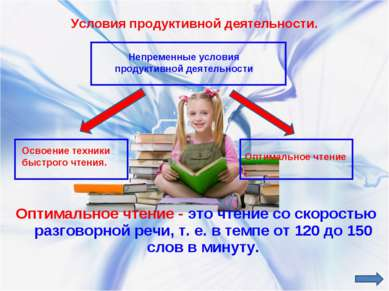 Оптимальное чтение - это чтение со скоростью разговорной речи, т. е. в темпе ...