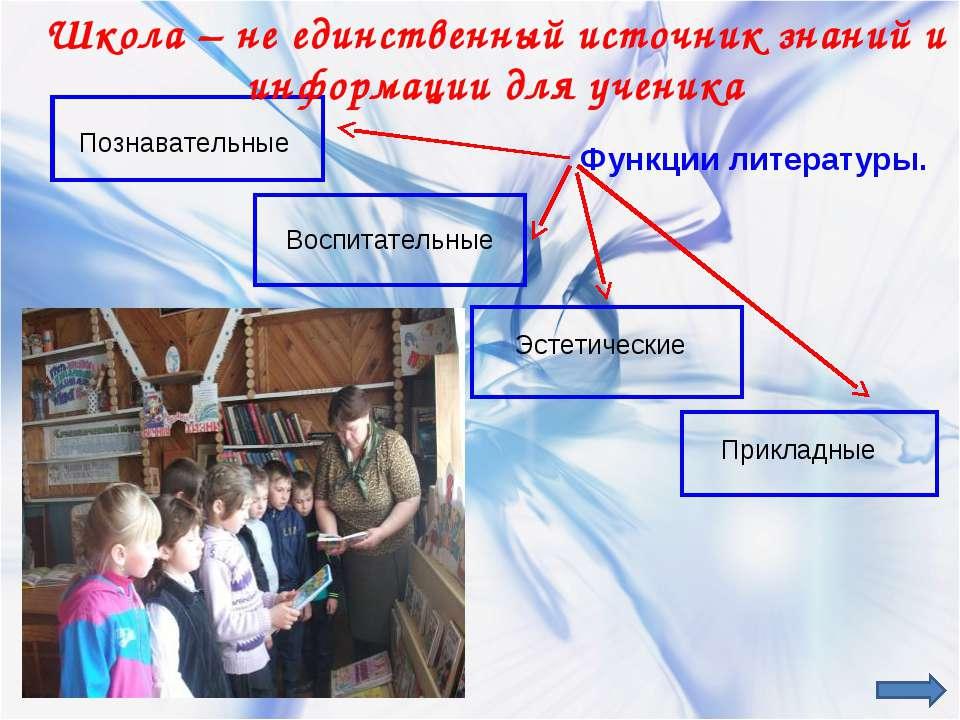 Функции литературы. Познавательные Воспитательные Эстетические Прикладные Шко...