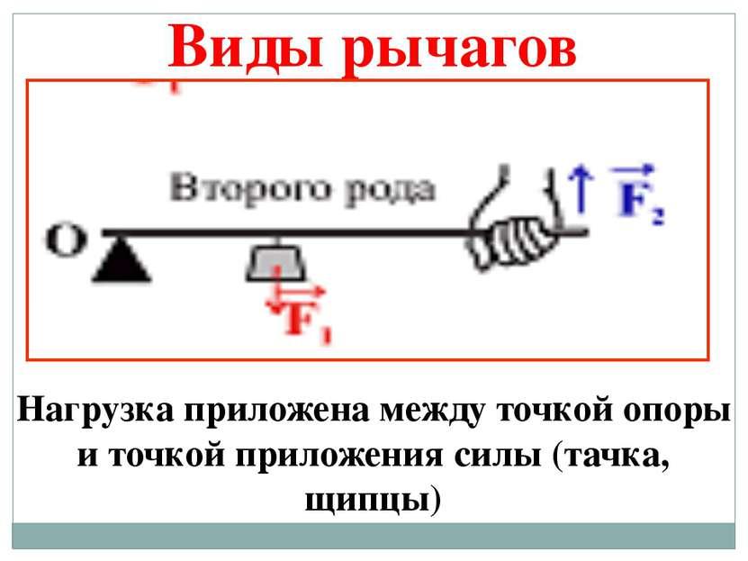 Нагрузка приложена между точкой опоры и точкой приложения силы (тачка, щипцы)...