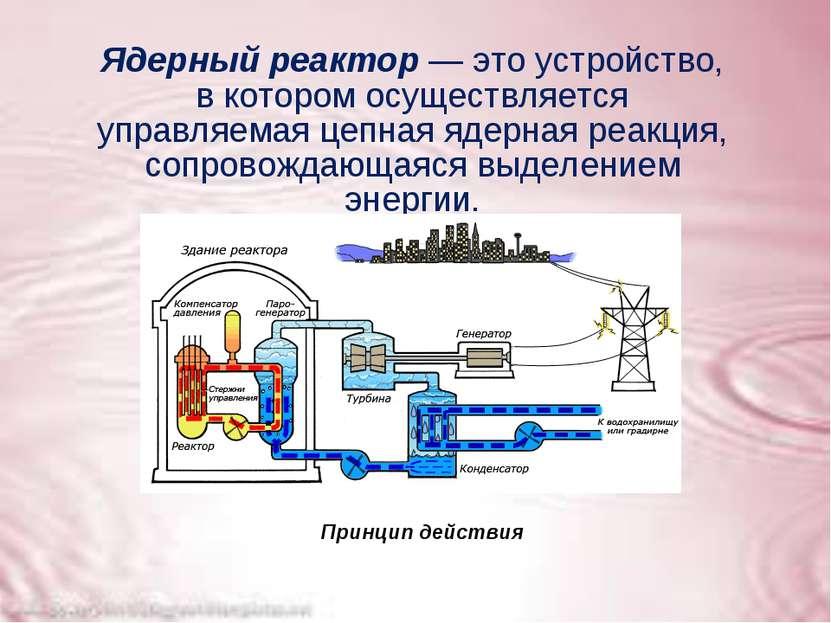 Ядерный реактор — это устройство, в котором осуществляется управляемая цепная...
