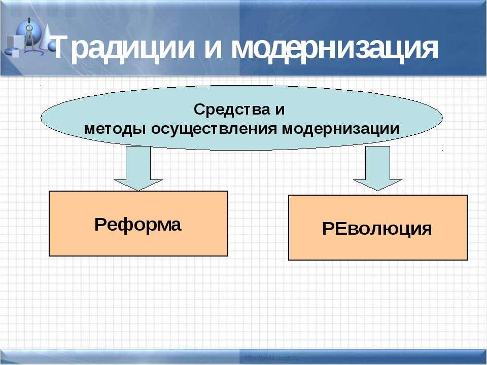 Традиции и модернизация Средства и методы осуществления модернизации Реформа ...