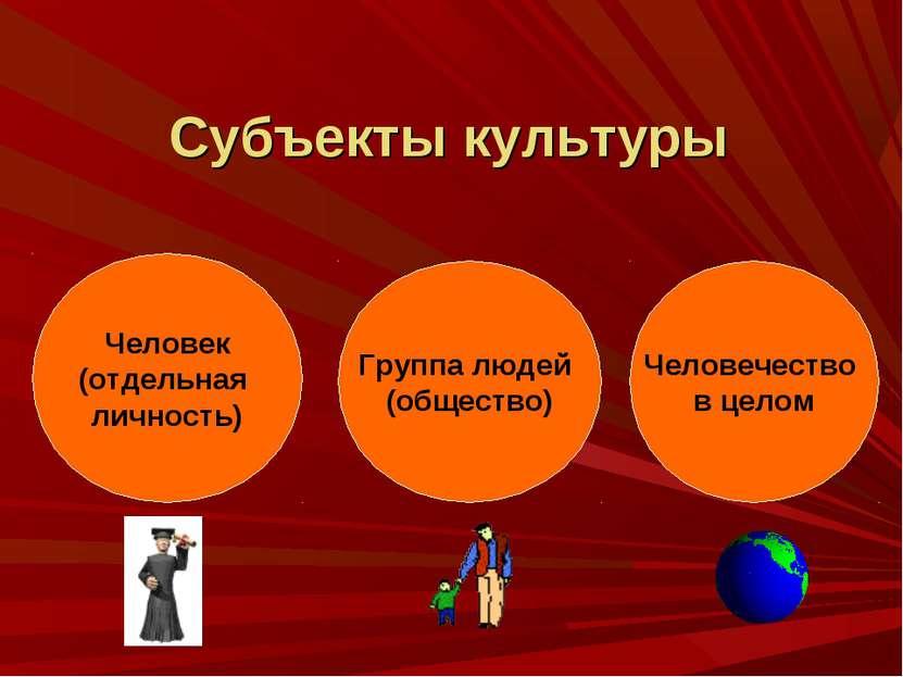 Субъекты культуры Человек (отдельная личность) Группа людей (общество) Челове...