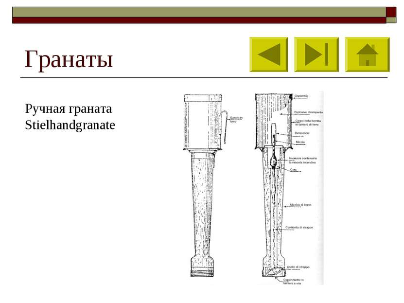 Гранаты Ручная граната Stielhandgranate