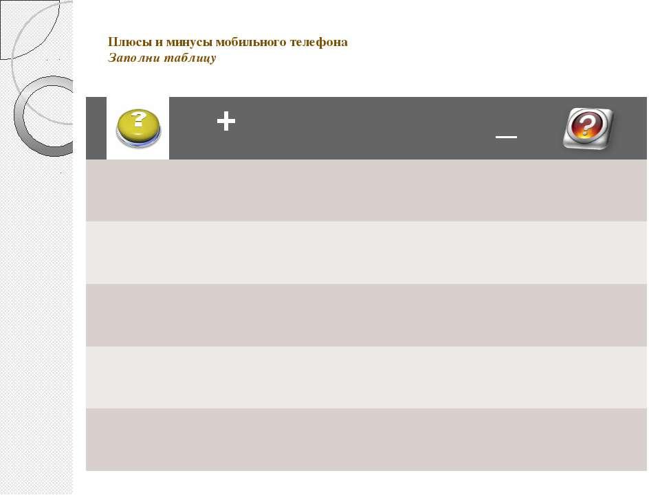 Плюсы и минусы мобильного телефона Заполни таблицу + _