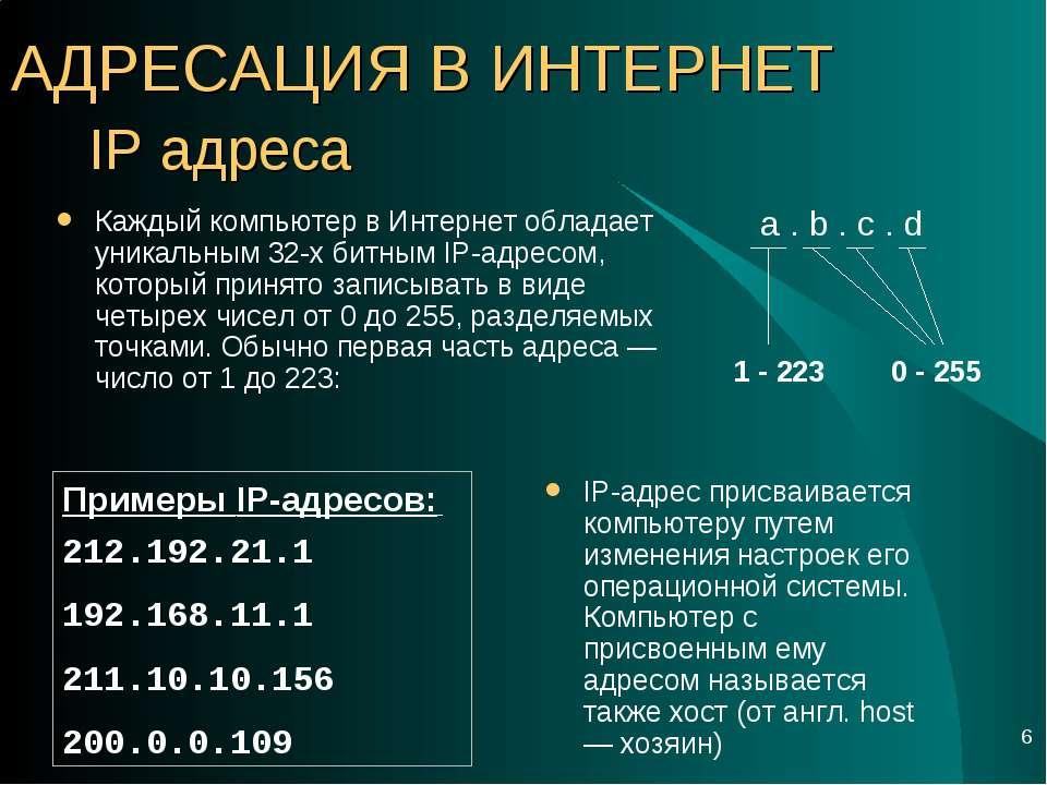 * IP адреса IP-адрес присваивается компьютеру путем изменения настроек его оп...