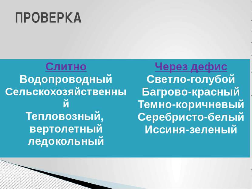 ПРОВЕРКА Слитно Водопроводный Сельскохозяйственный Тепловозный, вертолетный л...