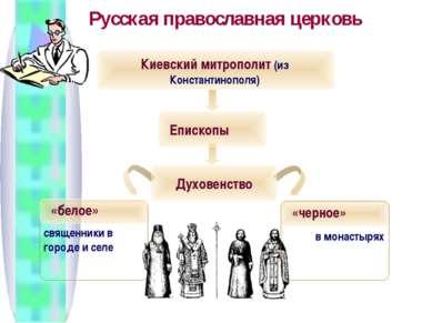 Русская православная церковь Киевский митрополит (из Константинополя) «белое»...