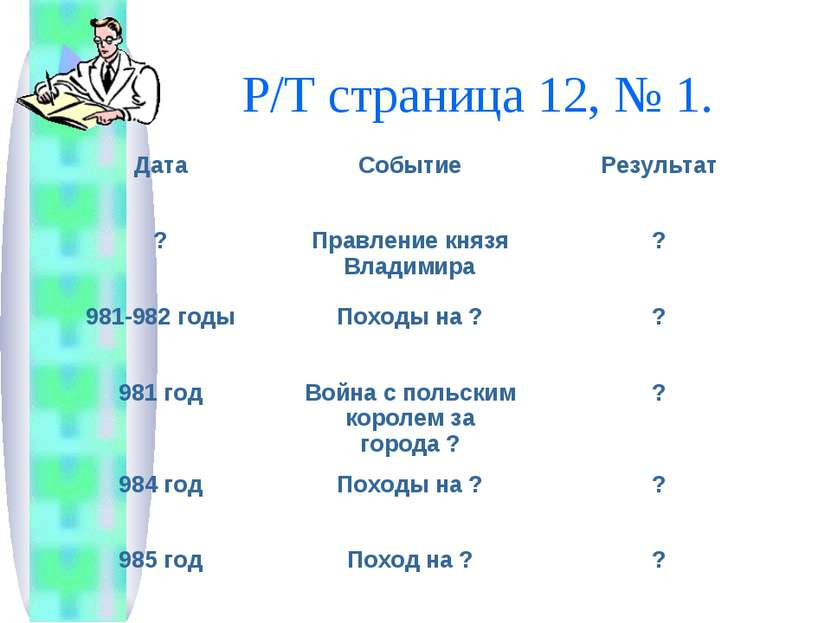 Р/Т страница 12, № 1.