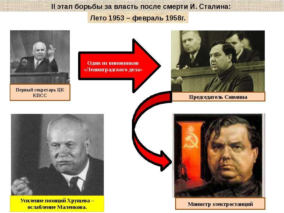 II этап борьбы за власть после смерти И. Сталина: Лето 1953 – февраль 1958г. ...