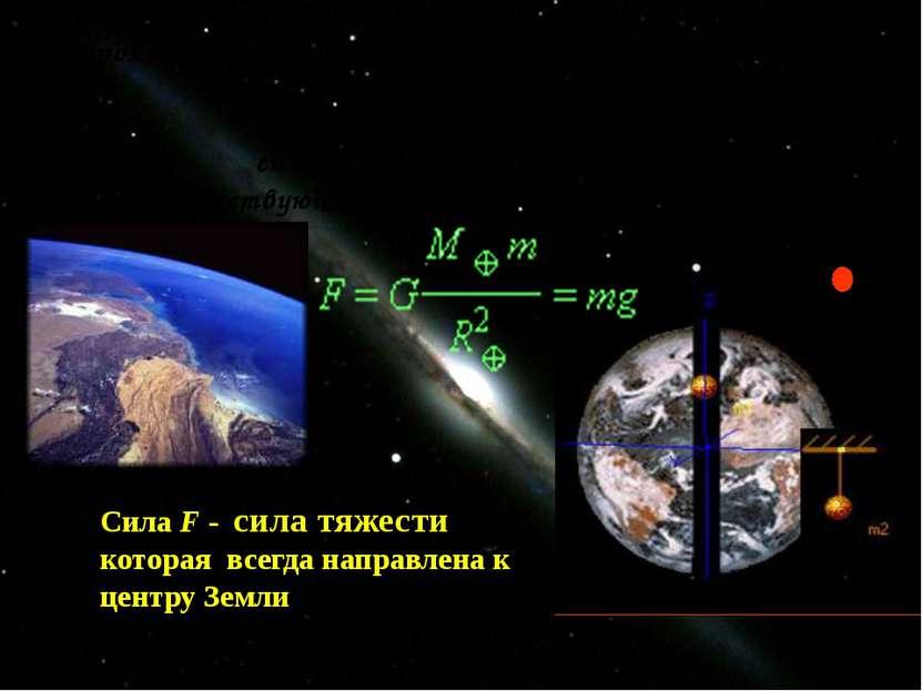 Сила F - сила тяжести которая всегда направлена к центру Земли Проявлением за...