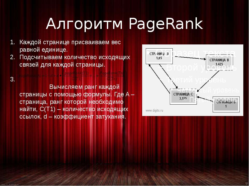 Алгоритм PageRank