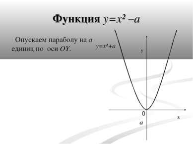 Функция y=x² –a Опускаем параболу на a единиц по оси OY. x y 0 a y=x²+a