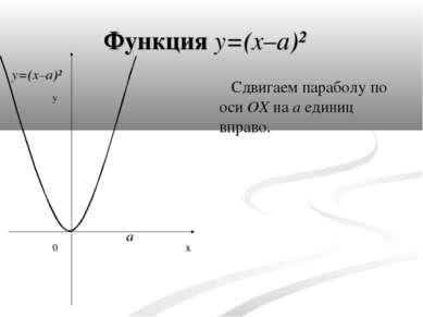 Функция y=(x–a)² Сдвигаем параболу по оси OX на a единиц вправо. y x 0 a y=(x...