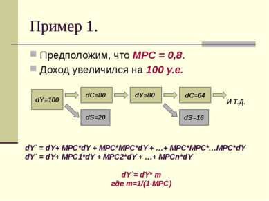 Пример 1. Предположим, что MPC = 0,8. Доход увеличился на 100 у.е. dY=100 dC=...