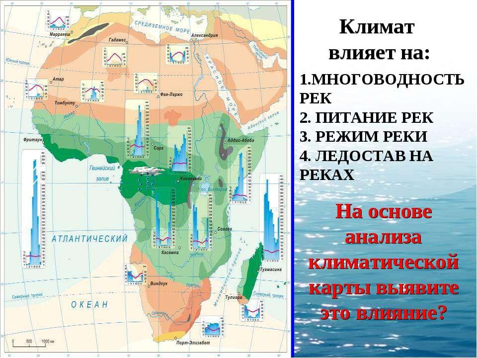 1.МНОГОВОДНОСТЬ РЕК 2. ПИТАНИЕ РЕК 3. РЕЖИМ РЕКИ 4. ЛЕДОСТАВ НА РЕКАХ Климат ...