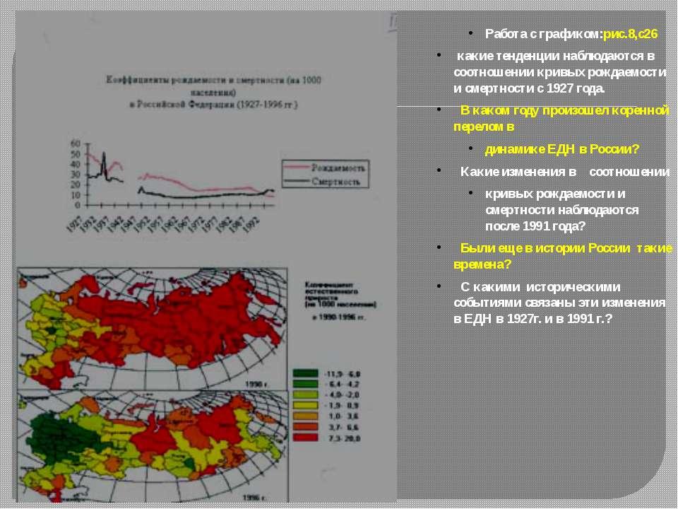 Работа с графиком:рис.8,с26 какие тенденции наблюдаются в соотношении кривых ...