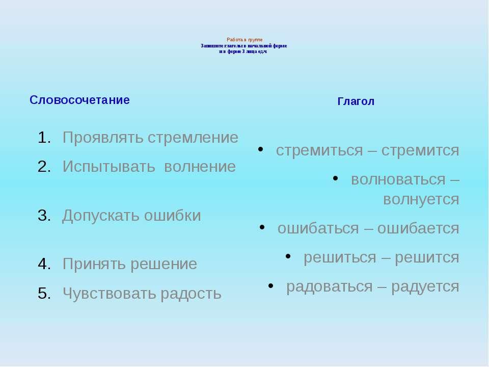Работа в группе Запишите глаголы в начальной форме и в форме 3 лица ед.ч.  С...