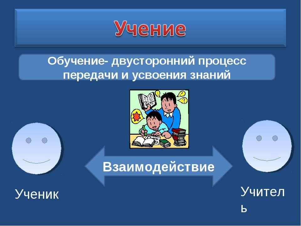 Взаимодействие Обучение- двусторонний процесс передачи и усвоения знаний Учен...