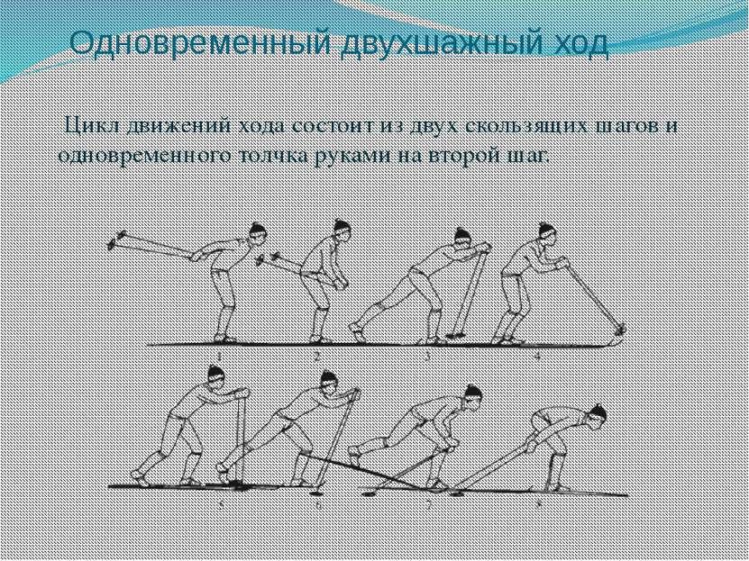 Одновременный двухшажный ход Цикл движений хода состоит из двух скользящих ша...