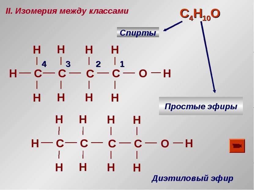 II. Изомерия между классами H Спирты 1 2 3 4 Диэтиловый эфир С4H10O Простые э...