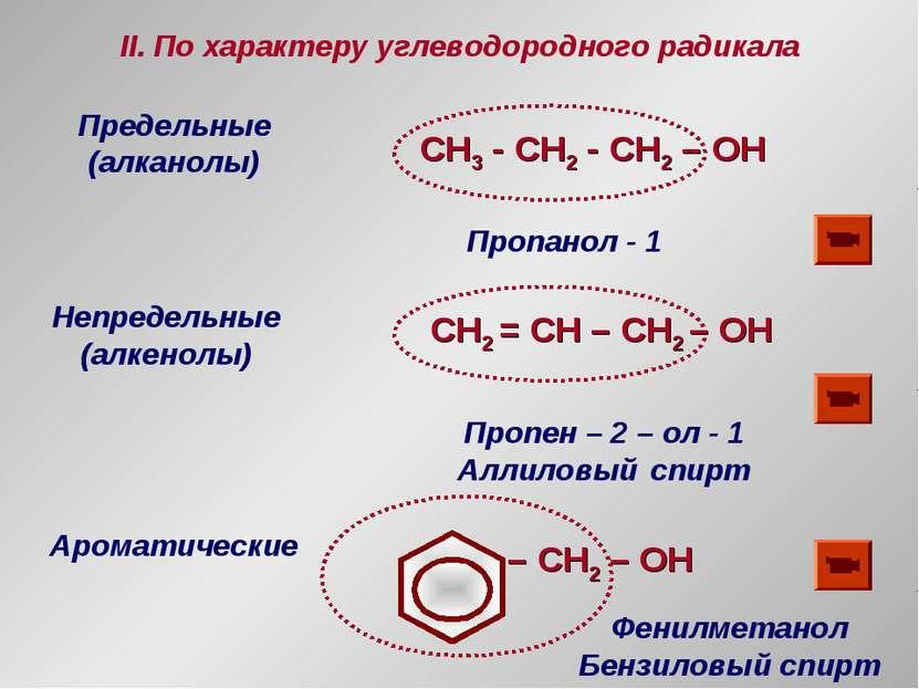 II. По характеру углеводородного радикала Предельные (алканолы) CH3 - СH2 - C...