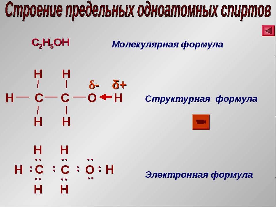 Молекулярная формула Структурная формула Электронная формула δ+ δ-