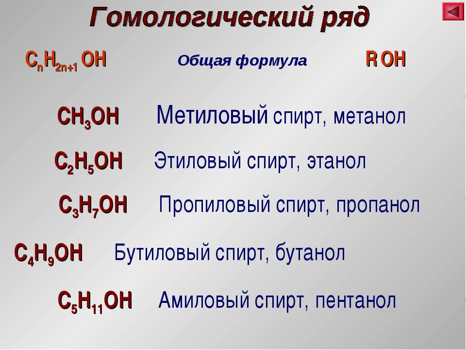 CnH2n+1 OH Общая формула R OH CH3OH Метиловый спирт, метанол C2H5OH Этиловый ...