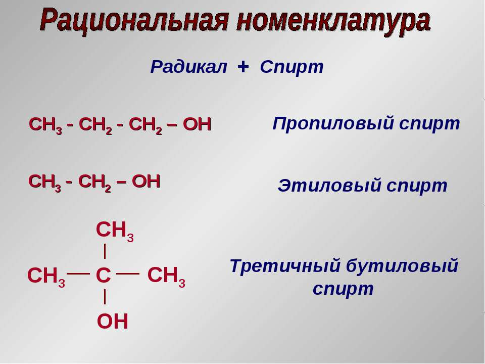 Радикал + Спирт CH3 - СH2 - CH2 – OH Пропиловый спирт CH3 - СH2 – OH Этиловый...