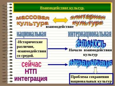 Взаимодействие культур. -Исторические различия, -взаимодействия со средой.