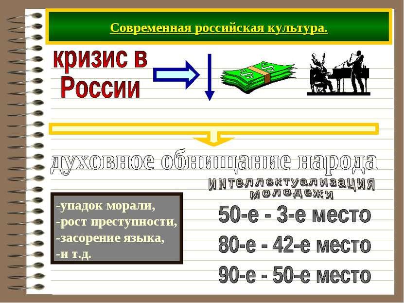 Современная российская культура. -упадок морали, -рост преступности, -засорен...