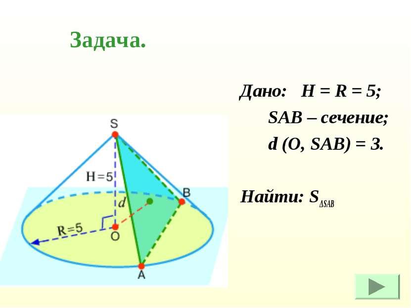 Задача. Дано: H = R = 5; SAB – сечение; d (O, SAB) = 3. Найти: SΔSAB