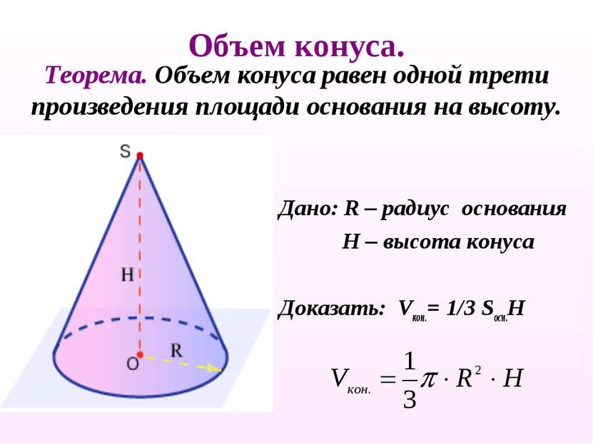 Объем конуса. Дано: R – радиус основания Н – высота конуса Доказать: Vкон.= 1...