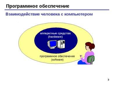 * Программное обеспечение аппаратные средства (hardware) программное обеспече...