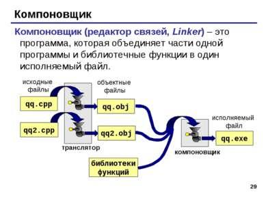 * Компоновщик Компоновщик (редактор связей, Linker) – это программа, которая ...