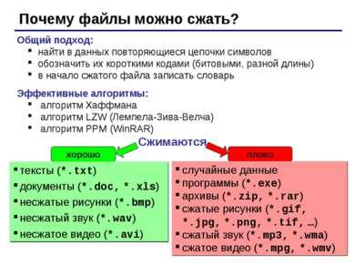 * Почему файлы можно сжать? Общий подход: найти в данных повторяющиеся цепочк...
