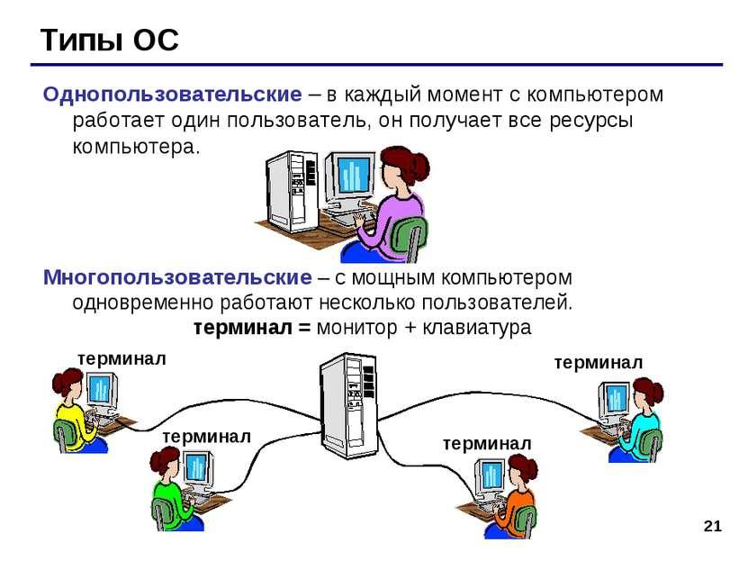 * Типы ОС Однопользовательские – в каждый момент с компьютером работает один ...