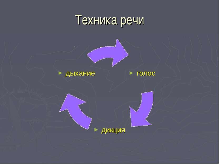 Техника речи