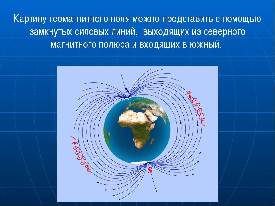 Картину геомагнитного поля можно представить с помощью замкнутых силовых лини...
