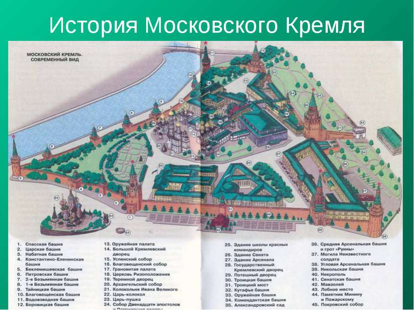 История Московского Кремля