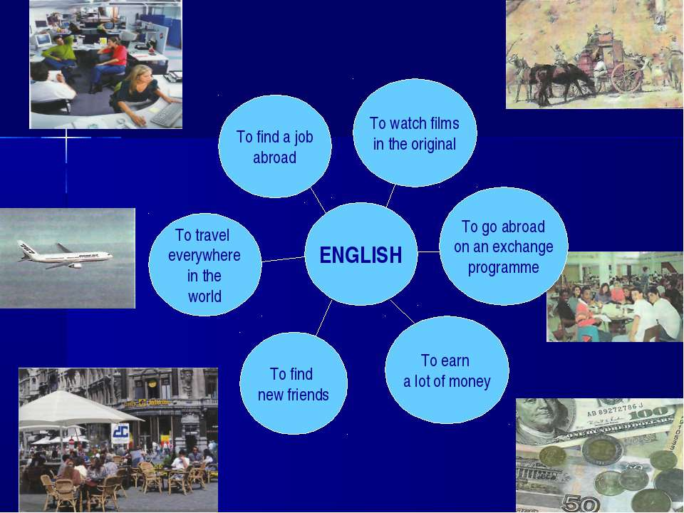 the role of language in the lives of people Language 60% of all international telephones calls are made in english write an essay the role of english in my life thank you for the lesson.