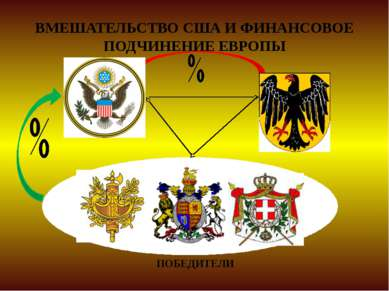 ВМЕШАТЕЛЬСТВО США И ФИНАНСОВОЕ ПОДЧИНЕНИЕ ЕВРОПЫ США ГЕРМАНИЯ ПОБЕДИТЕЛИ