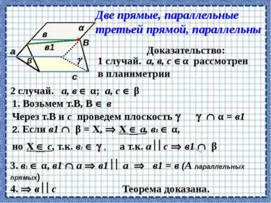 Доказательство: а с в1 в β α В 1 случай. а, в, с α рассмотрен в планиметрии 2...