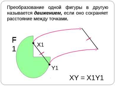 ЦЕНТРАЛЬНАЯ СИММЕТРИЯ – симметрия относительно точки А1 А В В1 О ЦЕНТР СИММЕТРИИ