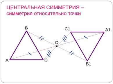 О А1 В1 С1 ЦЕНТРАЛЬНАЯ СИММЕТРИЯ – симметрия относительно точки С