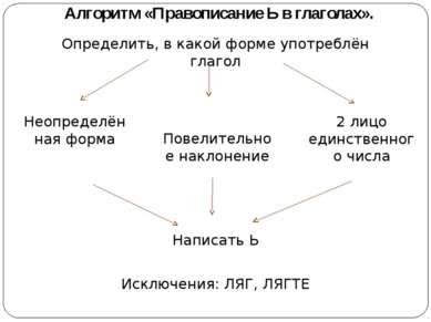Алгоритм «Правописание Ь в глаголах». Определить, в какой форме употреблён гл...