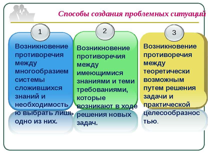Способы создания проблемных ситуаций Возникновение противоречия между многооб...