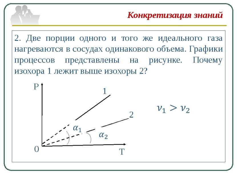 Конкретизация знаний 2. Две порции одного и того же идеального газа нагревают...